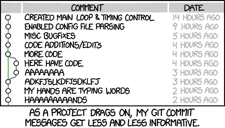 Software Engineering 101: Introduction to Git